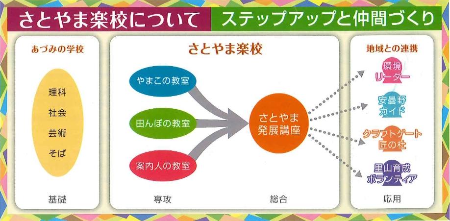 satoyama_img_05.png